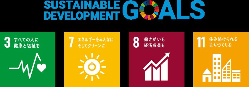 Sustainable development goalds 3すべての人に健康と福祉を・7エネルギーをみんなにそしてクリーンに・働きがいも経済成長も・11住み続けられるまちづくりを